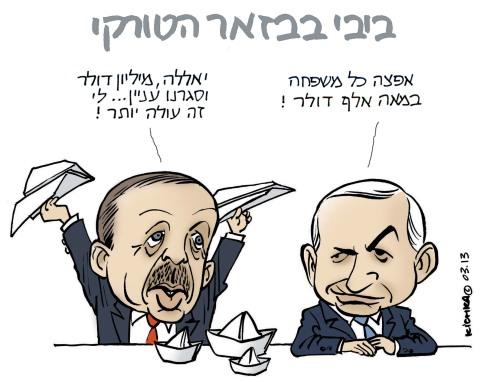 Israel-Turkey