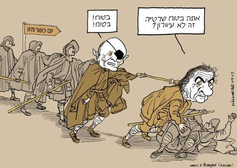 Yom Kippour War 73