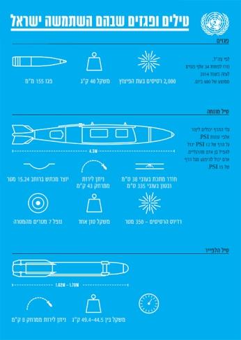 3Explosive-Weapons_wa