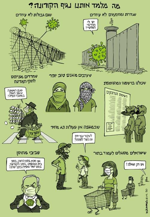 Corona lessons to Israelis 2020