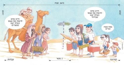 Pessah 3470 heb s
