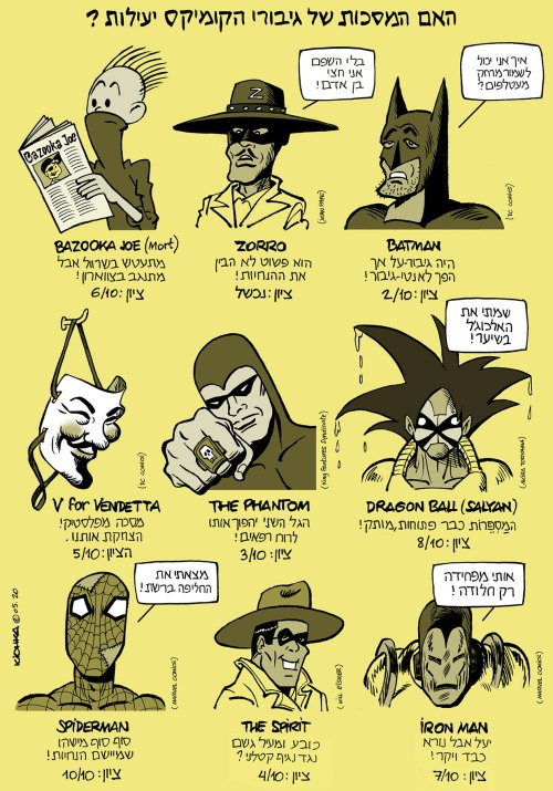 Corona Masks hebS